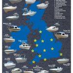 MG Boats Trade